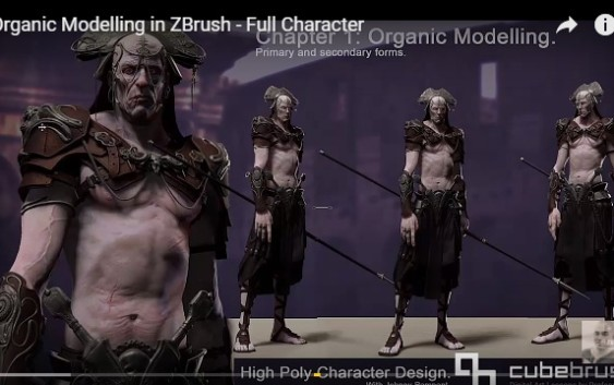 How to do Organic Modeling in Zbrush