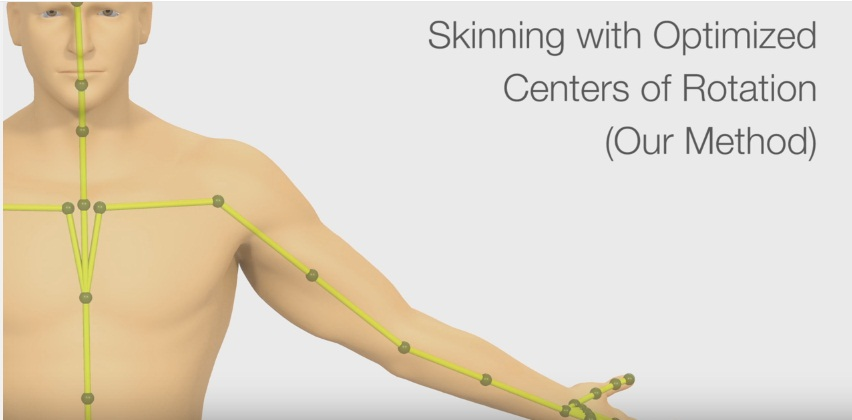 real time skin optimization